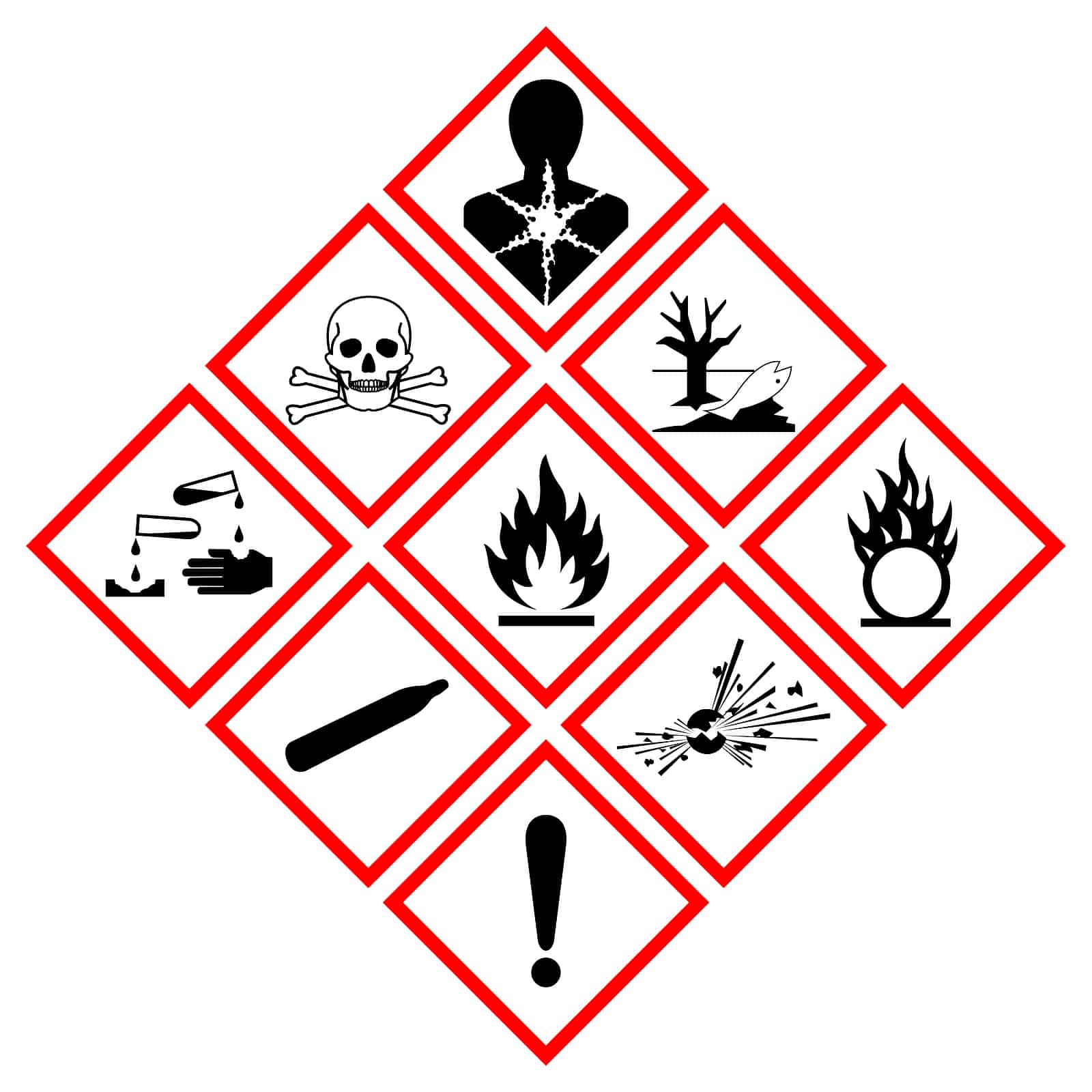 What Does COSHH Stand For And What Does It Mean?
